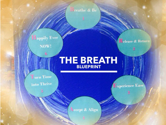 One Breath - The Breath Blueprint Program - Veronica Parker